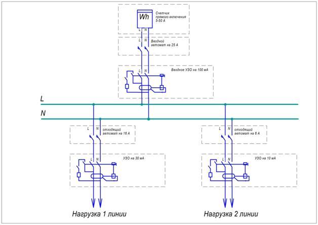 Схема однофазного подключения УЗО