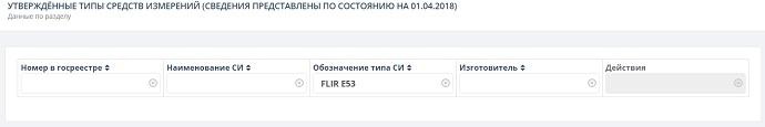 Flir E53 нет в Госреестре