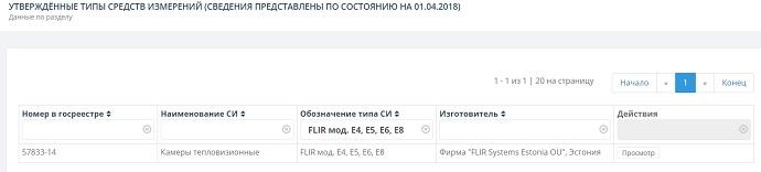 Flir E8 есть в Госреестре