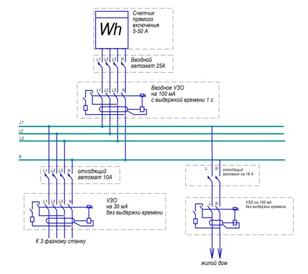 Схема трёхфазного подключения УЗО