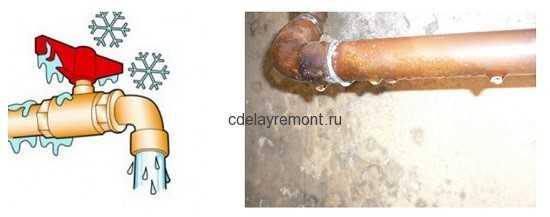 Конденсат на трубах