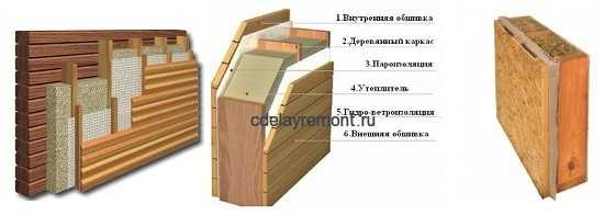 Плиточный клей каталог церезит