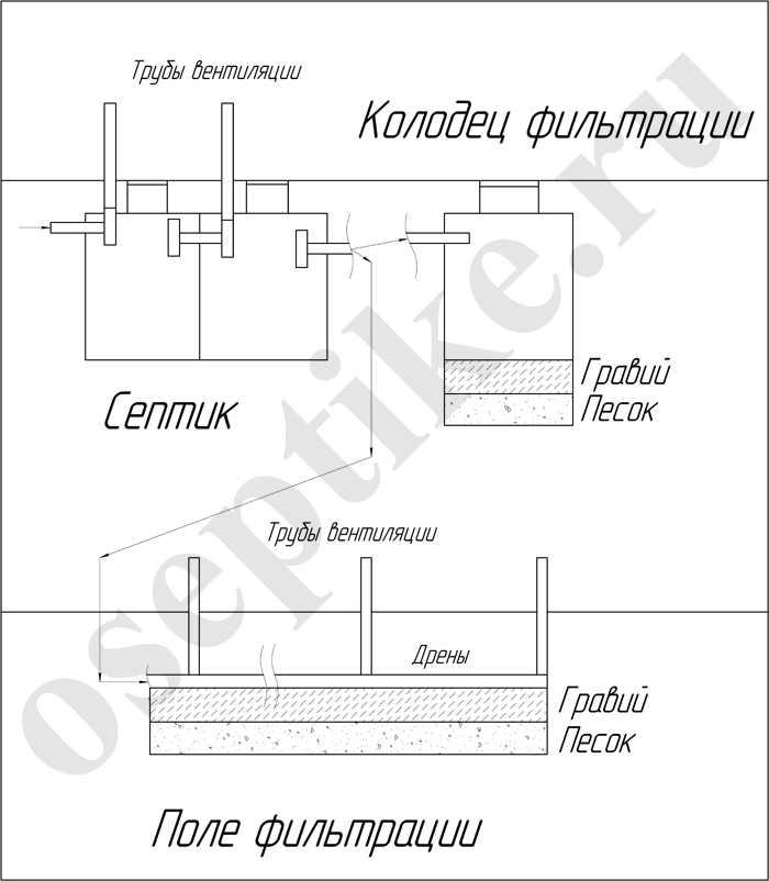Принципиальная схема устройства ЛОС