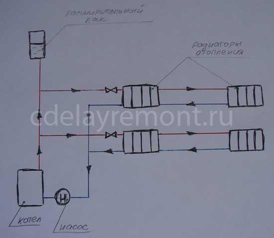 Однотрубная система отопления с искусственной циркуляцией (параллельная), схема