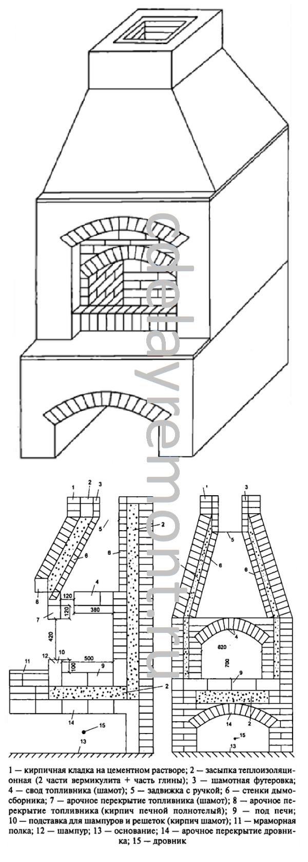 Схема мангала из кирпича своими руками