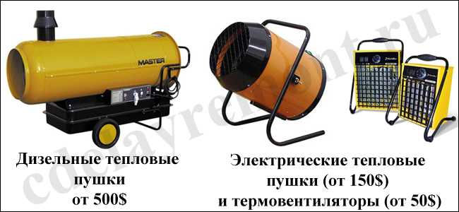Тепловые пушки для отопления гаражного помещения