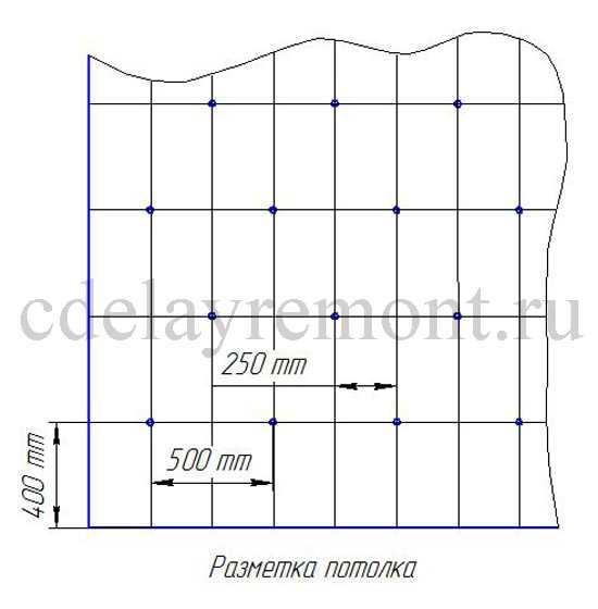 Разметка потолка для установки каркаса для гипсокартона