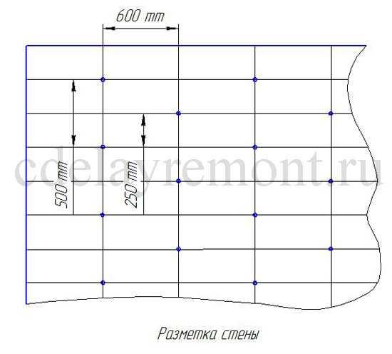 Разметка стены под установку каркаса для гипсокартона