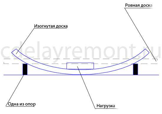 Водопад «Зимняя сказка» - У Самоделкина