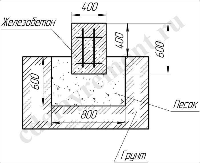 Как залить фундамент под баню фото чертежи