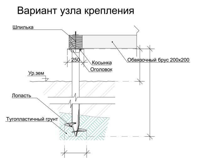 Схема винтового свайного