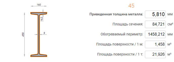 Kharakteristiki dvutavra №45
