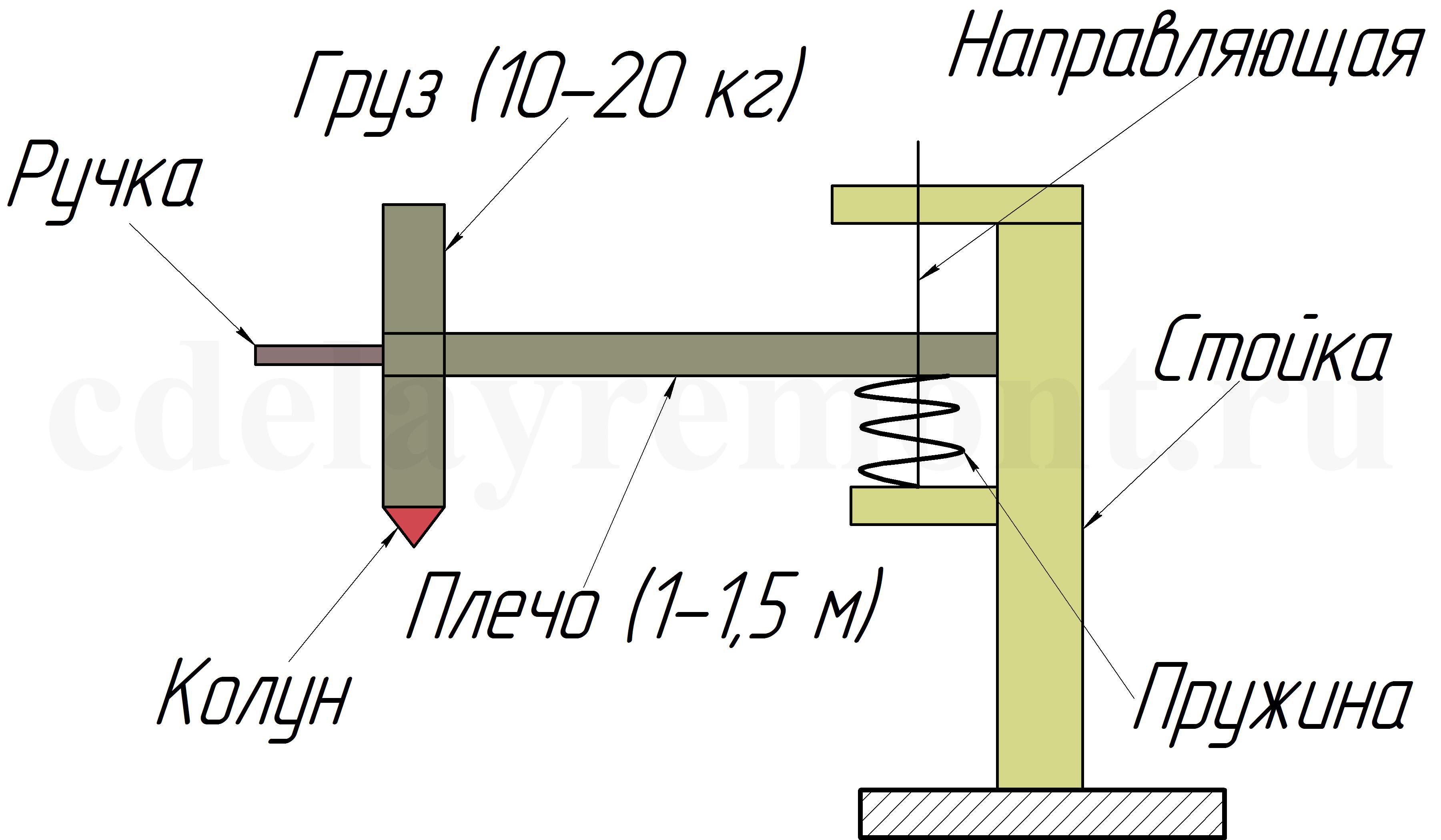Механический дровокол