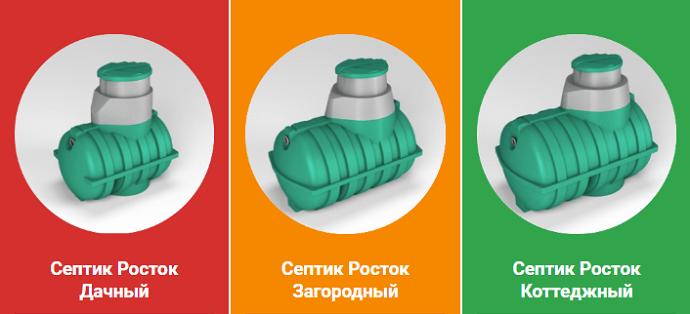 Септики Росток Дачный, Загородный, Коттеджный