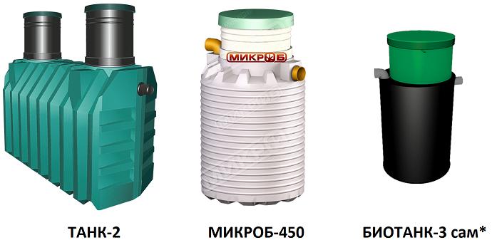 Септики ТАНК-2, МИКРОБ-450, БИОТАНК-3 сам*