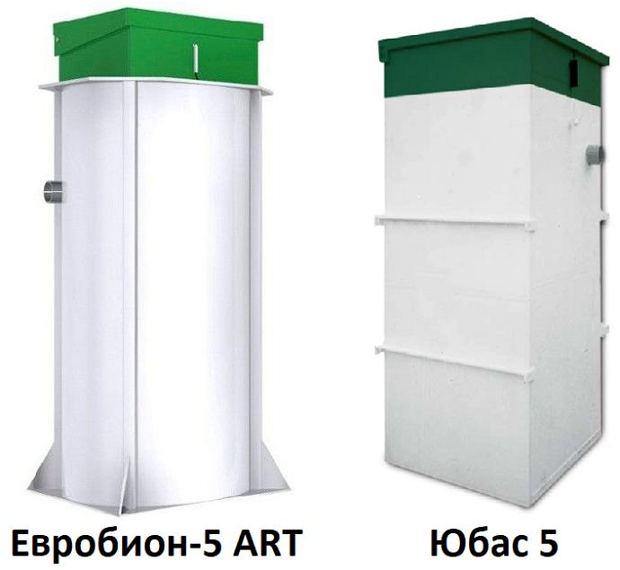 Септики Евробион-5 ART, Юбас 5