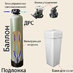 oborudovanie-dlya-vodopodgotovki-min