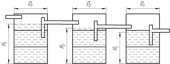 Схема расчета рабочего объема септика из колец.