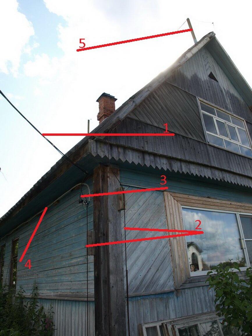 Устройство молниеотвода в частном доме своими руками фото 947